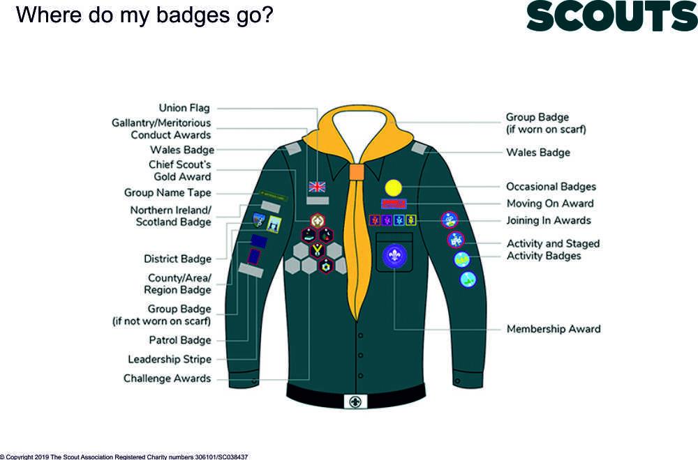 Scouts Uniform and badges